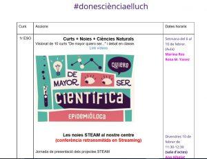 dones i ciència
