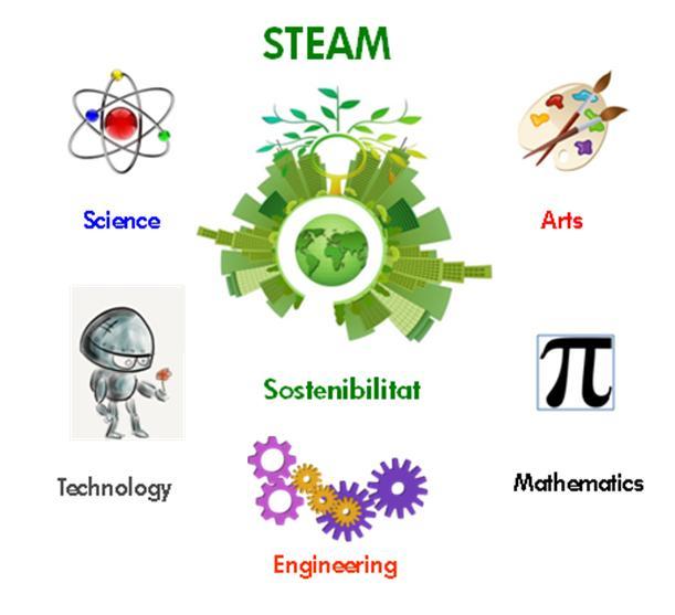 LOGO sostenibilitat4